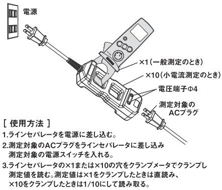 LS11使用方法