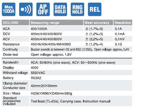 Jual Sanwa DCL-1000 AC Clamp Meter