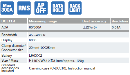 Jual Sanwa DCL-11R Clamp Meters / AC+True RMS