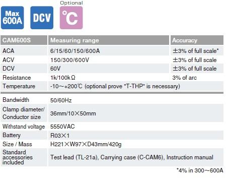 Jual Sanwa CAM-600S AC Clamp Meter