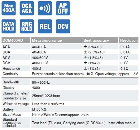 Jual Sanwa DCM-400 AD Clamp Meters AC/DC