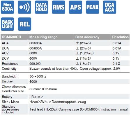 Jual Sanwa DCM-600DR Clamp Meters DC/AC+True RMS