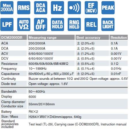 Jual Sanwa DCM-2000DR Clamp Meters DC/AC + True RMS